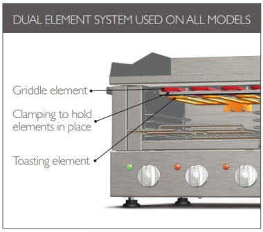 Griddle Toaster Dual Element System